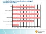level of charge financing in municipal business activities