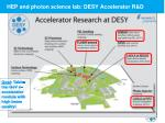 hep and photon science lab desy accelerator r d