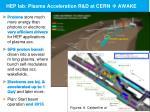 hep lab plasma acceleration r d at cern awake