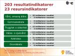 203 resultatindikatorer 23 resursindikatorer