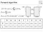 forward algorithm5