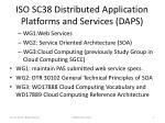 iso sc38 distributed application platforms and services daps