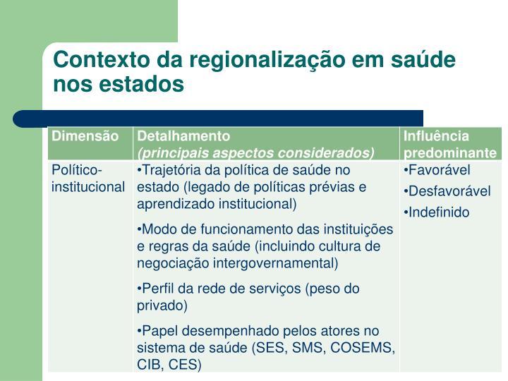 Contexto da regionalização em saúde nos estados
