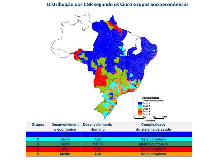 Distribuição dos CGR segundo os Cinco Grupos Socioeconômicos