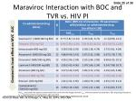 maraviroc interaction with boc and tvr vs hiv pi