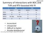 summary of interactions with boc and tvr and rtv boosted hiv pi