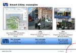 smart cities examples