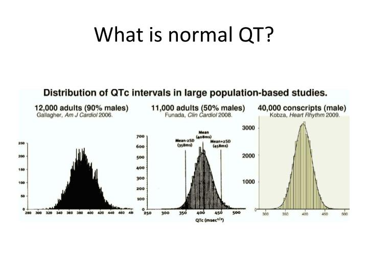 What is normal QT?