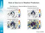 role of sea ice in weather prediction