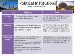 political institutions2