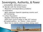 sovereignty authority power4
