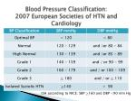blood pressure classification 2007 european societies of htn and cardiology
