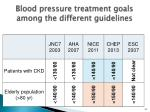 blood pressure treatment goals among the different guidelines2