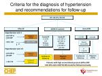 criteria for the diagnosis of hypertension and recommendations for follow up