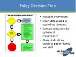 foley decision tree