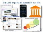 big data impacts all aspects of our life
