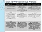extra vs within stimulus prompts