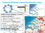systems thinking organizing thematic maps