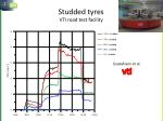 studded tyres vti road test facility