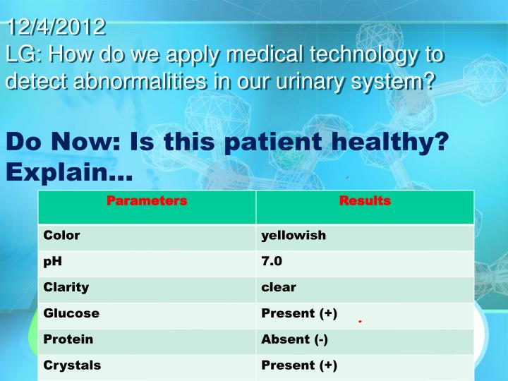 12 4 2012 lg how do we apply medical technology to detect abnormalities in our urinary system n.