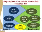integrating r d actors into the tanzania dairy v alue c hain r4d