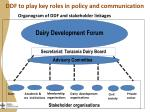 organogram of ddf and stakeholder linkages