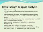 results from teagasc analysis
