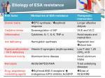 etiology of esa resistance