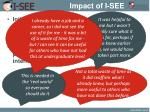 impact of i see