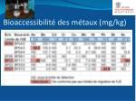 bioaccessibilit des m taux mg kg