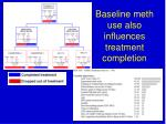 baseline meth use also influences treatment completion