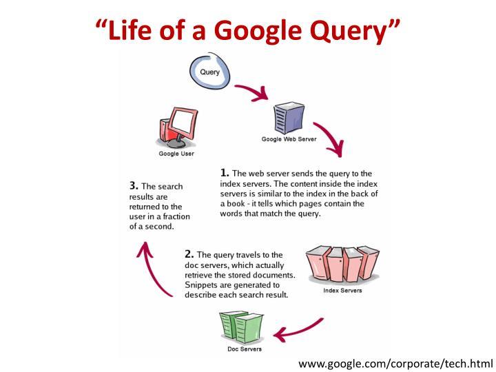 """Life of a Google Query"""