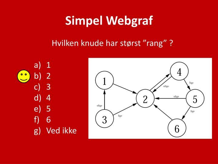Simpel Webgraf