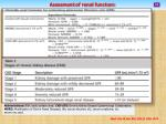 assesment of renal funct on