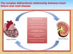 the complex bidirectional relationship between heart failure and renal disease