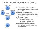 causal directed acyclic graphs dags1