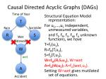 causal directed acyclic graphs dags7