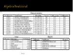 algebra realcional2