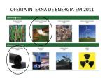 oferta interna de energia em 2011