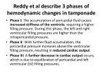 reddy et al describe 3 phases of hemodynamic changes in tamponade