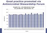 good practice promoted via antimicrobial stewardship forum