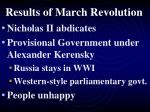 results of march revolution