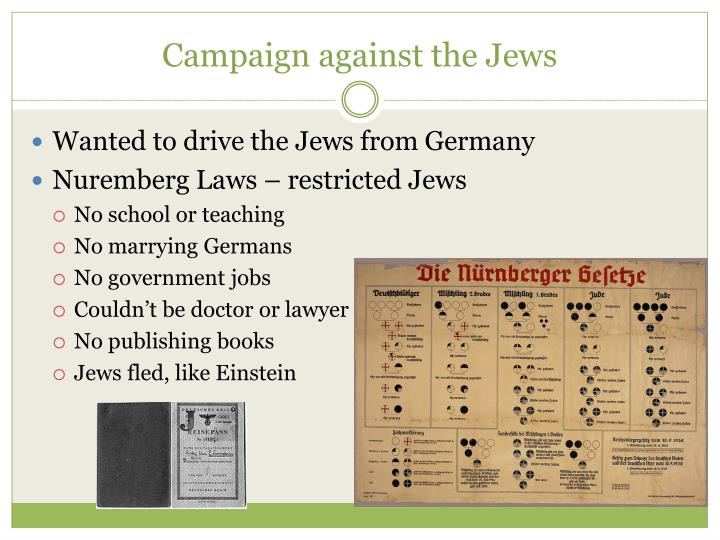 Campaign against the Jews