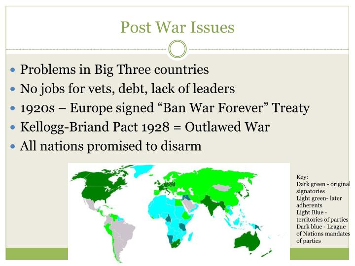 Post War Issues