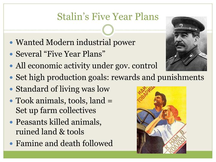 Stalin's Five Year Plans
