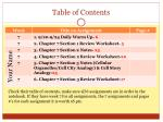 table of contents2