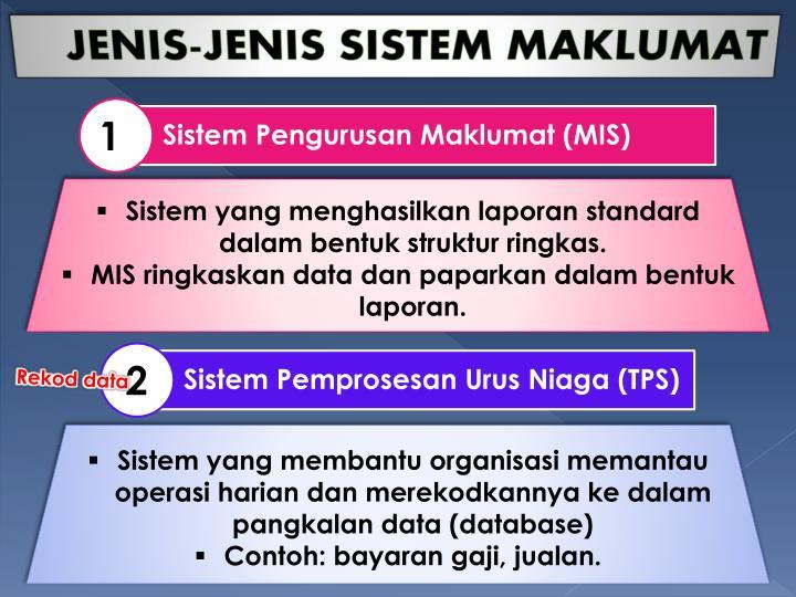 JENIS-JENIS SISTEM MAKLUMAT