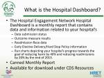 what is the hospital dashboard
