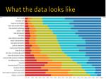 what the data looks like
