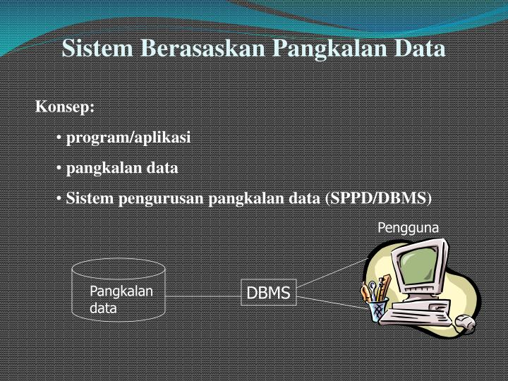 Sistem Berasaskan Pangkalan Data